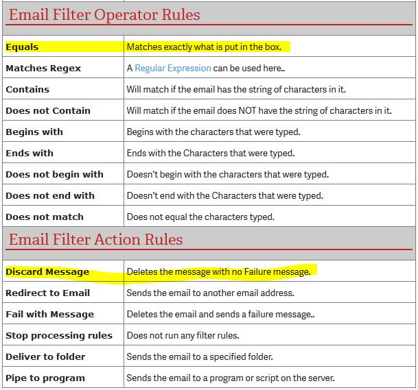 email-filtering-4